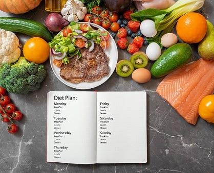 Healthy Eating Habit